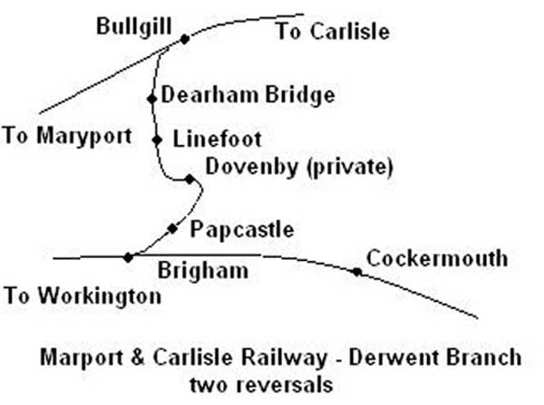 Derwent Branch M&C Railway