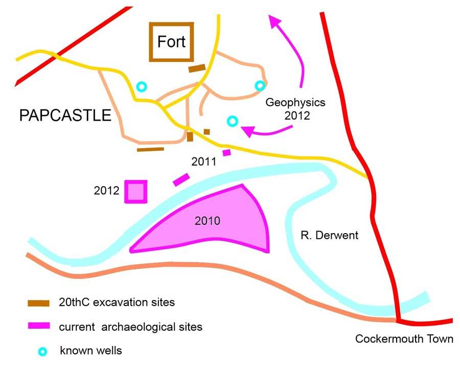 Papcastle Sites